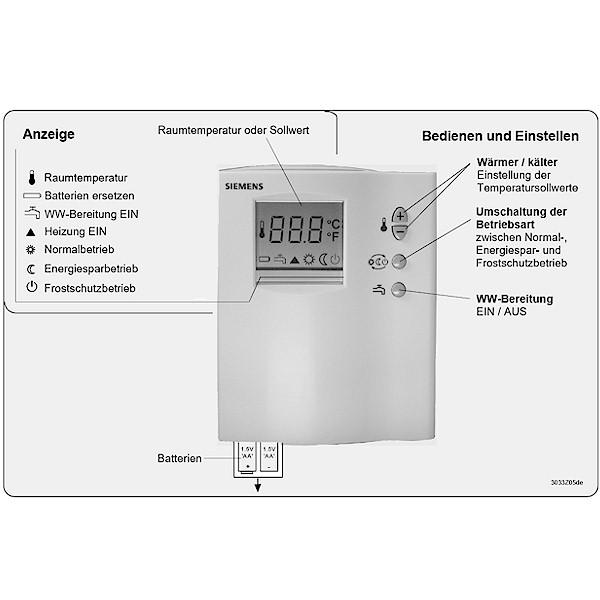 Bohrstangen SCLCR L  95° für Wendeplatten CCMT//CCGT zur Auswahl